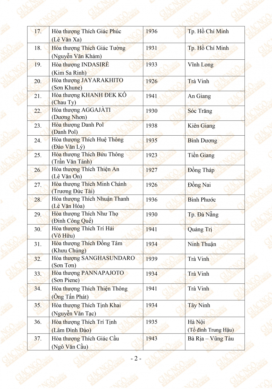 2HOI DONG CHUNG MINH  NK VIII_OK2-1.jpg
