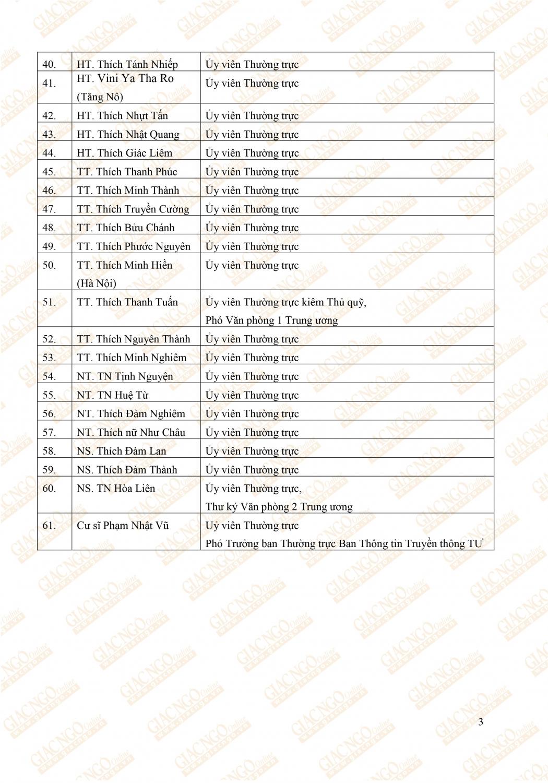 Ban Thuong truc HĐTS VIII_OK3.jpg