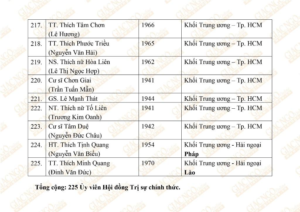 HOI DONG TRI SU NK  VIII 1_OK12.jpg