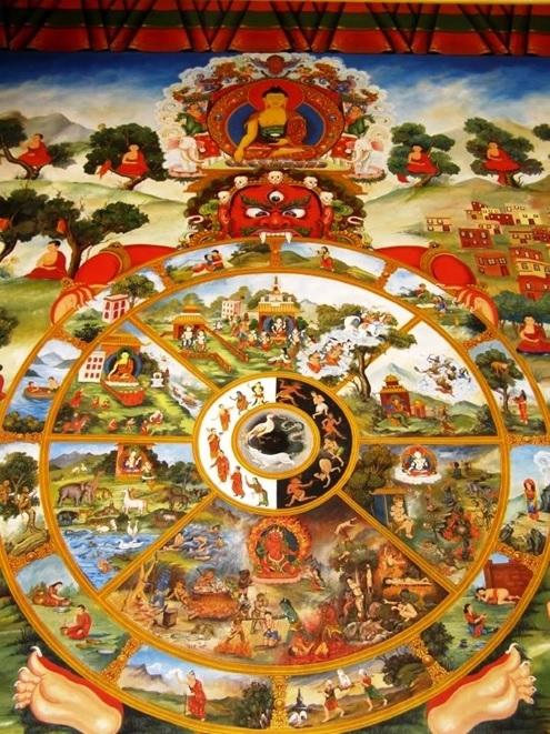 Kết quả hình ảnh cho Giáo lý đạo Phật về tái sanh